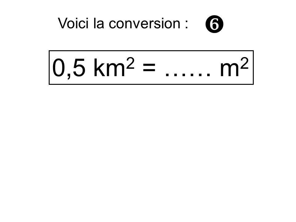 0,5 km 2 = …… m 2 Voici la conversion :