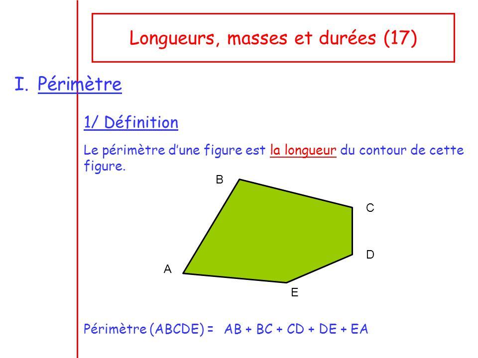 Longueurs, masses et durées (17) I.Périmètre Le périmètre dune figure est la longueur du contour de cette figure. 1/ Définition A B C D E Périmètre (A