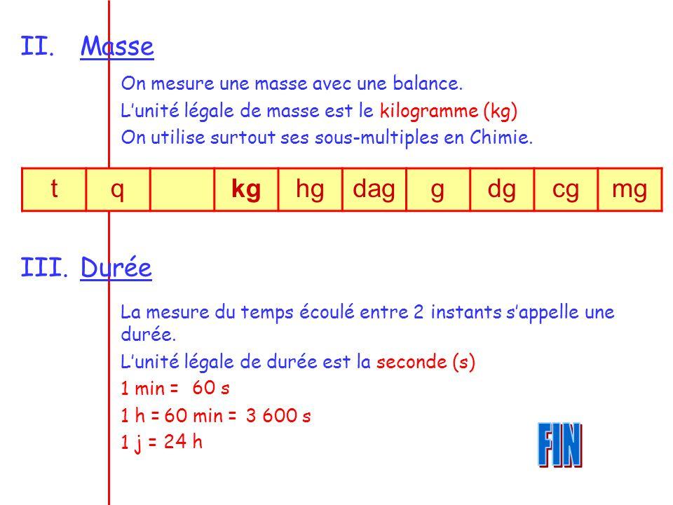 II.Masse On mesure une masse avec une balance. Lunité légale de masse est le kilogramme (kg) On utilise surtout ses sous-multiples en Chimie. tqkghgda