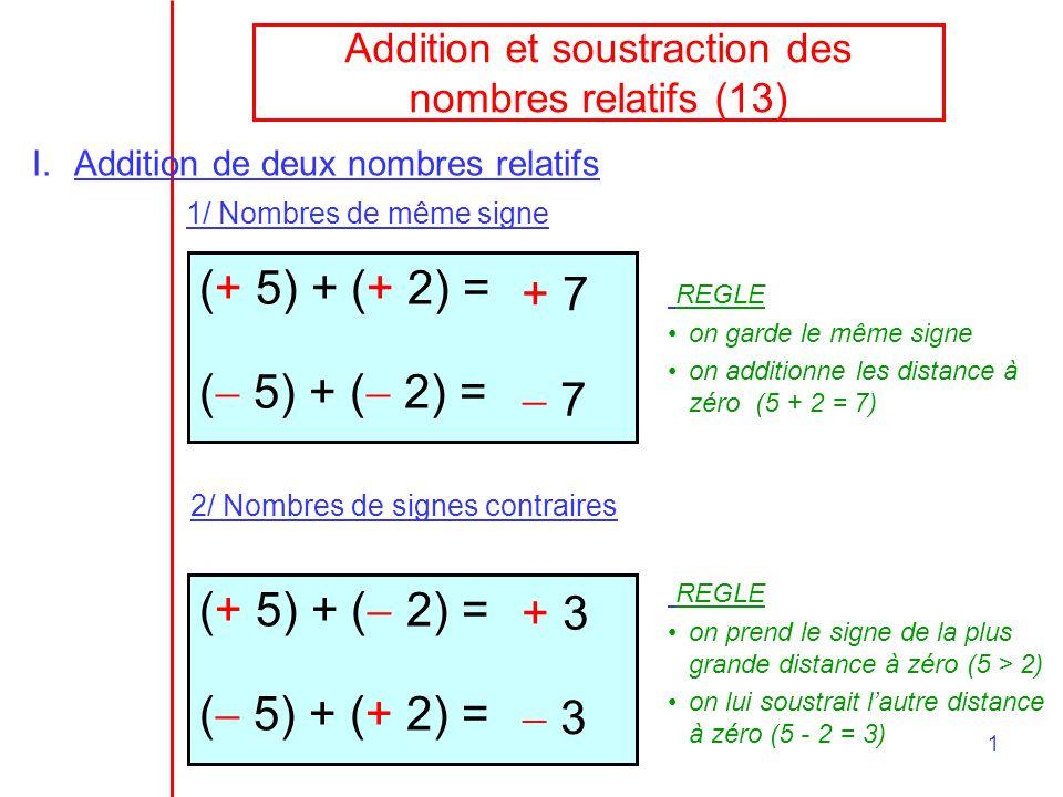1 Addition et soustraction des nombres relatifs (13) I.Addition de deux nombres relatifs 1/ Nombres de même signe (+ 5) + (+ 2) = ( 5) + ( 2) = + 7 7 REGLE on garde le même signe on additionne les distance à zéro (5 + 2 = 7) 2/ Nombres de signes contraires (+ 5) + ( 2) = ( 5) + (+ 2) = + 3 3 REGLE on prend le signe de la plus grande distance à zéro (5 > 2) on lui soustrait lautre distance à zéro (5 - 2 = 3)