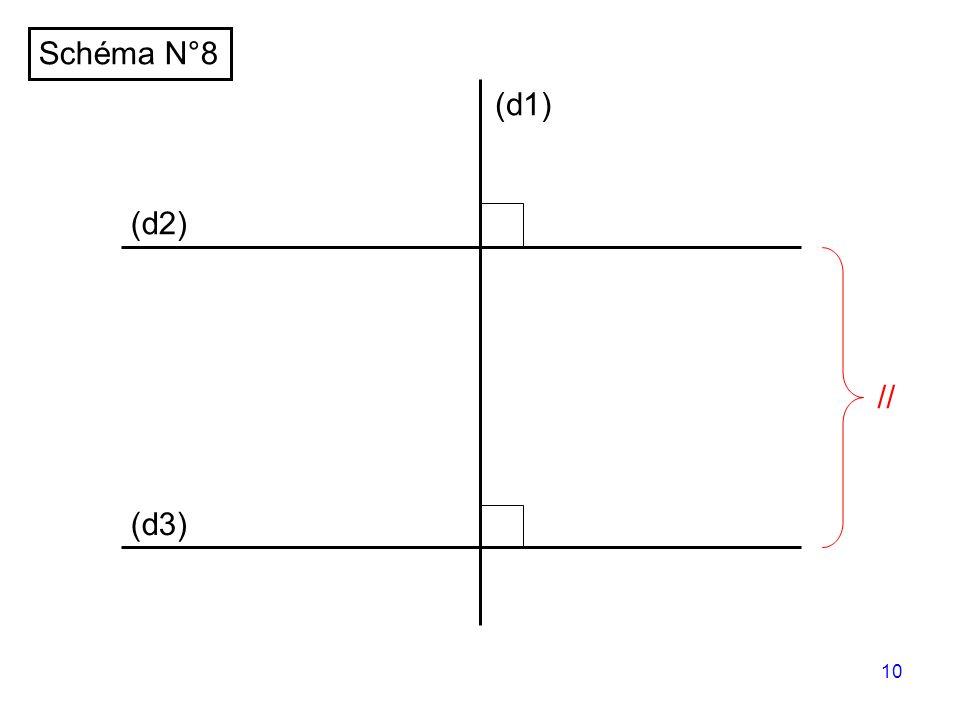 9 (d1) (d2) (d3) Schéma N°7 //