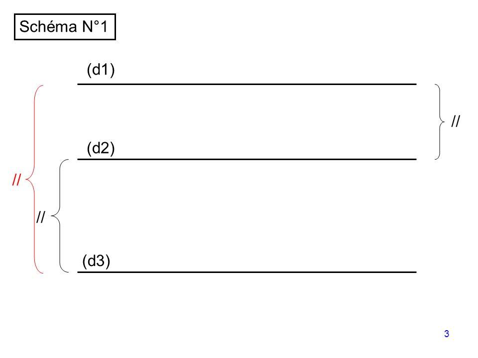2 Apprentissage de la démonstration 1.Déduire de chacun des schémas les informations en fonction uniquement du codage. 2.En déduire une conclusion pos