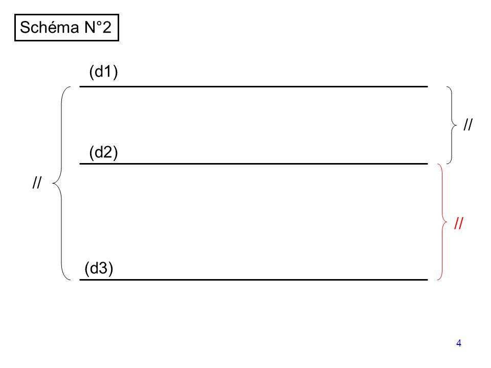 3 (d1) (d2) (d3) // Schéma N°1 //