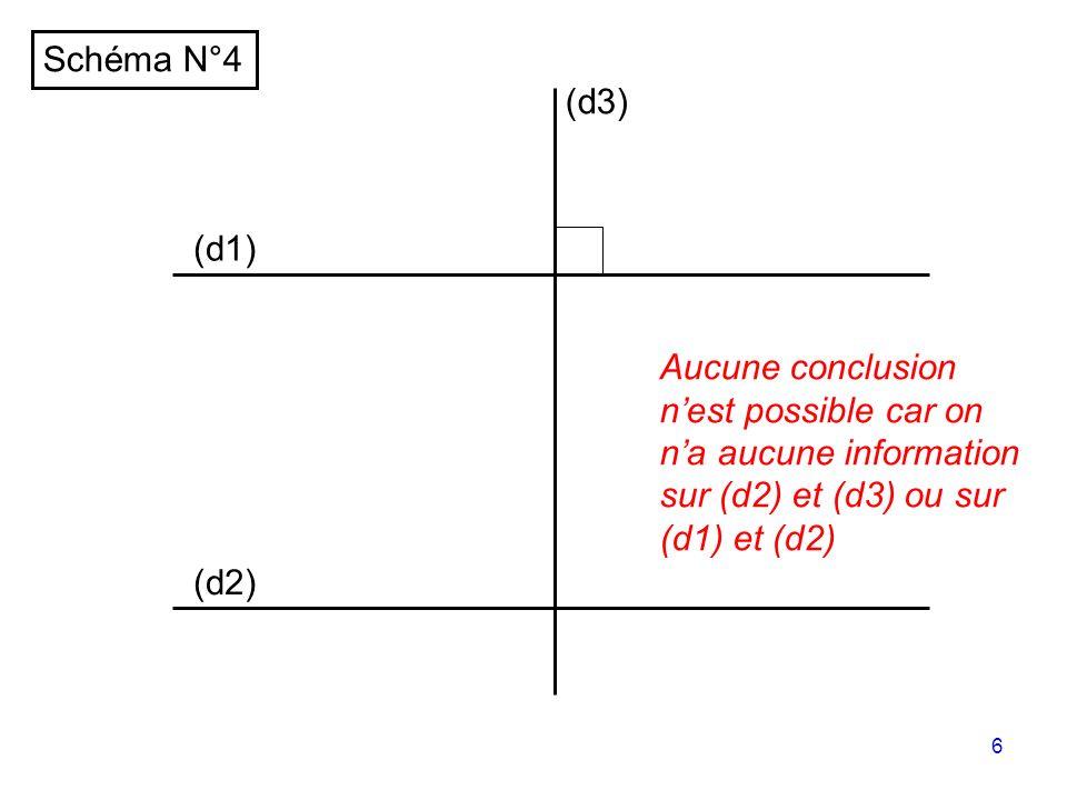 5 (d1) (d2) (d3) Schéma N°3 Aucune conclusion nest possible car on na aucune information sur (d1) et (d3) ou sur (d1) et (d2)