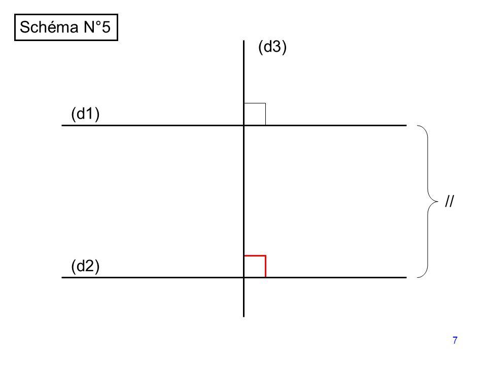 6 (d1) (d2) (d3) Schéma N°4 Aucune conclusion nest possible car on na aucune information sur (d2) et (d3) ou sur (d1) et (d2)