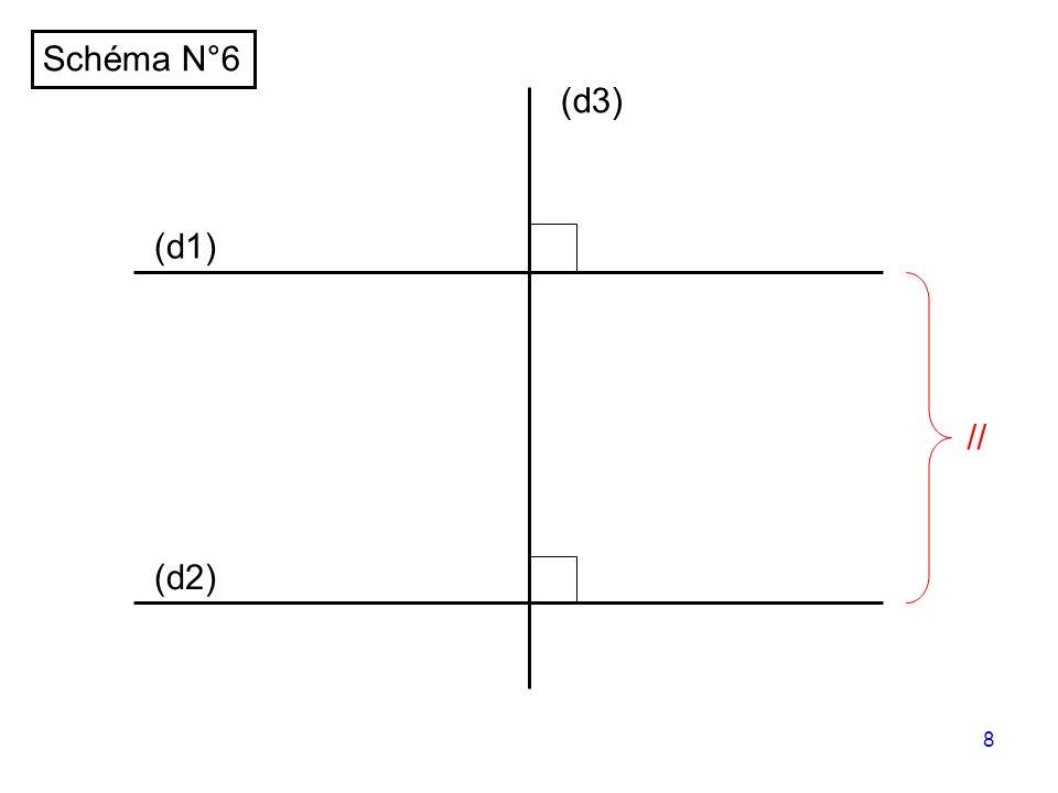 7 (d1) (d2) (d3) Schéma N°5 //