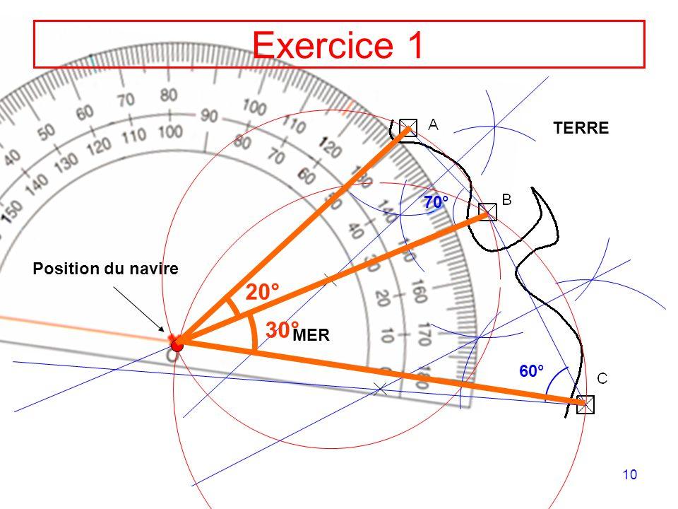10 70° Exercice 1 TERRE MER 60° Position du navire 20° 30°