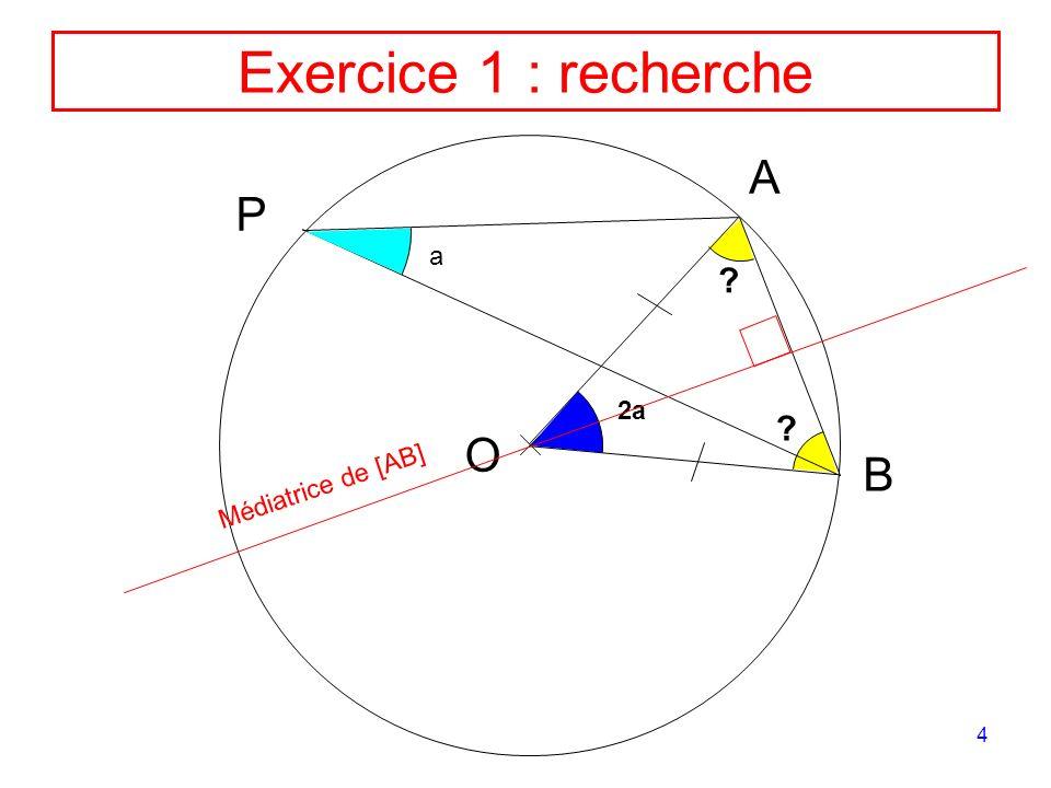 5 Exercice 1 : recherche A B P a 90° - a O De tous les points du cercle extérieurs à larc AB, on voit les 2 amers A et B sous le même angle a.