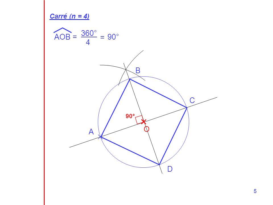 5 Carré (n = 4) AOB = 360° 4 = 90° O A B C D
