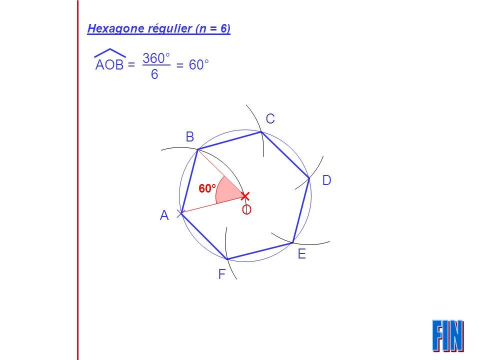 6 Hexagone régulier (n = 6) AOB = 360° 6 = 60° O A B C D F E