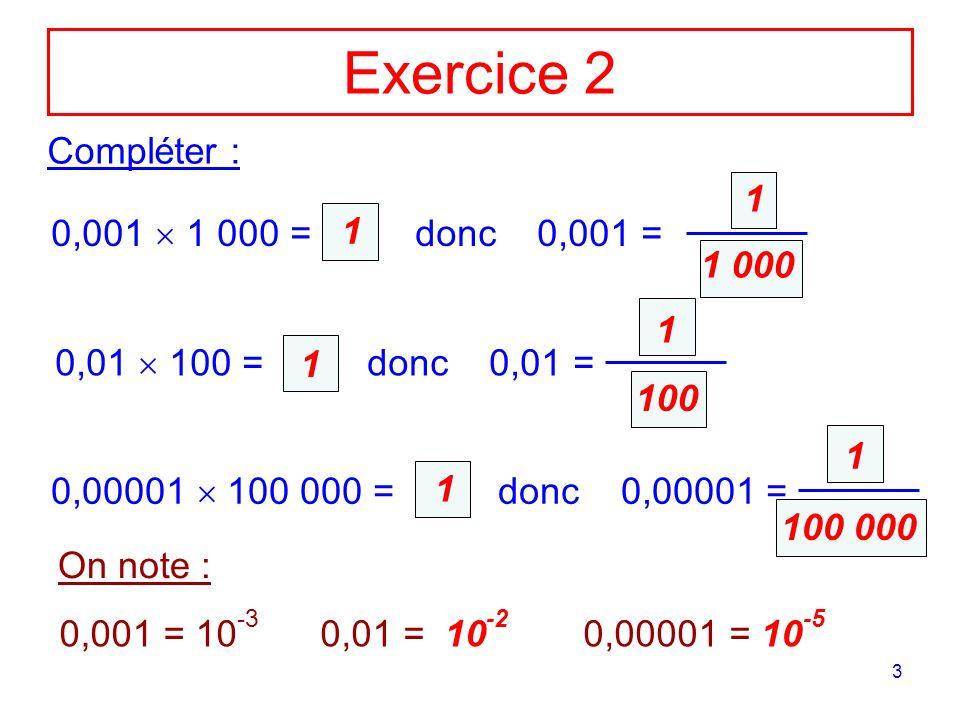 4 Exercice 3 Compléter mentalement : 10 -2 =0,0001 = 10 -5 =0,0000000000001 = 10 -3 =0,00001 = 10 -9 =0,000001 = 10 -6 =0,001 = 0,01 0,00001 0,001 0,000000001 0,000001 10 -4 10 -13 10 -5 10 -6 10 -3