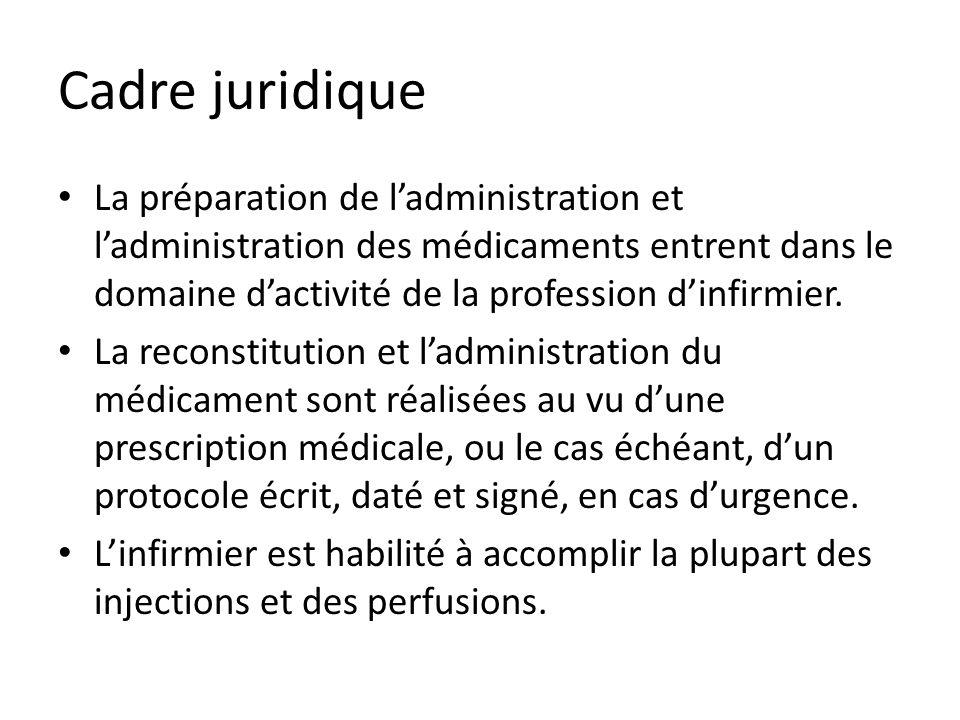 Cadre juridique La préparation de ladministration et ladministration des médicaments entrent dans le domaine dactivité de la profession dinfirmier. La