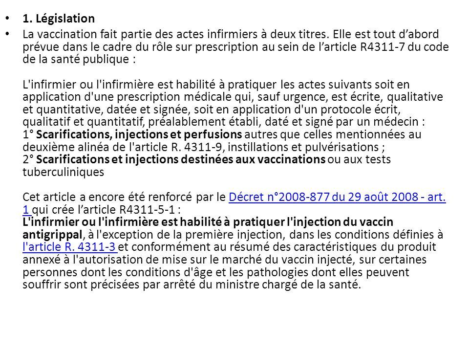 1. Législation La vaccination fait partie des actes infirmiers à deux titres. Elle est tout dabord prévue dans le cadre du rôle sur prescription au se