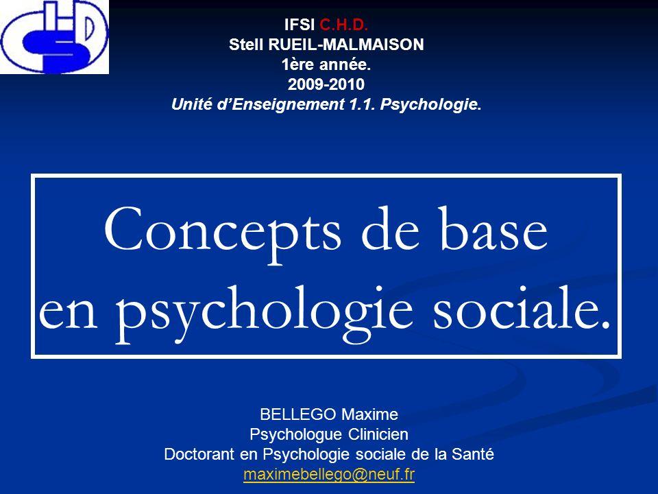 SOMMAIRE.1. LHomme de la Psychologie Sociale. 1. LHomme de la Psychologie Sociale.
