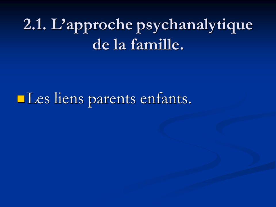 2.1. Lapproche psychanalytique de la famille. Les liens parents enfants. Les liens parents enfants.