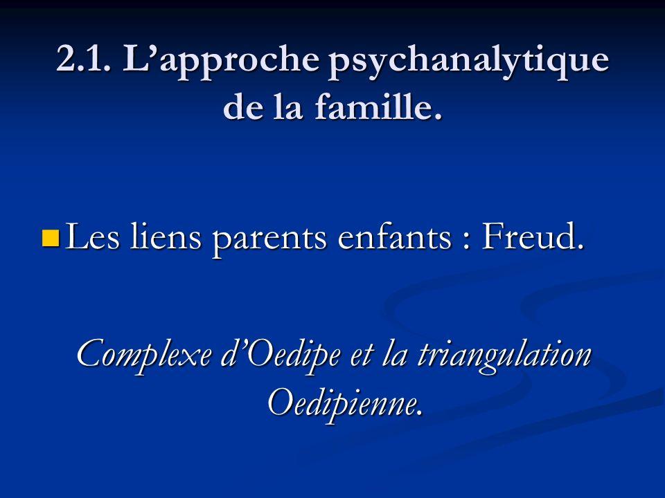 2.1. Lapproche psychanalytique de la famille. Les liens parents enfants : Freud. Les liens parents enfants : Freud. Complexe dOedipe et la triangulati