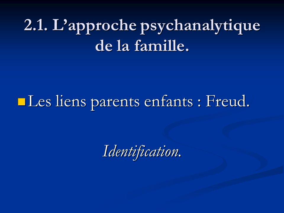 2.1. Lapproche psychanalytique de la famille. Les liens parents enfants : Freud. Les liens parents enfants : Freud.Identification.