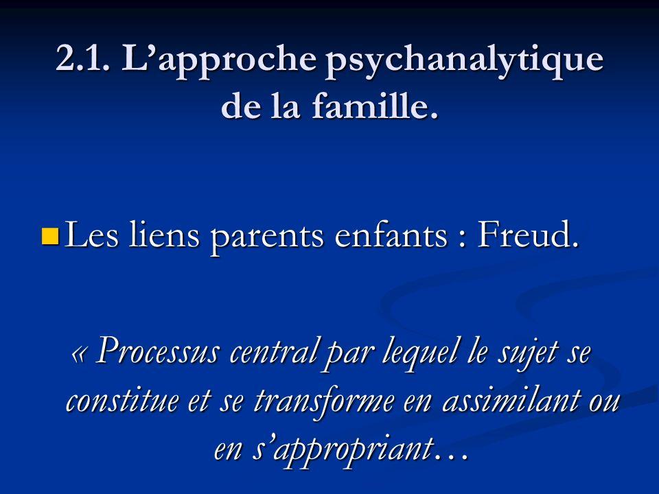 2.1. Lapproche psychanalytique de la famille. Les liens parents enfants : Freud. Les liens parents enfants : Freud. « Processus central par lequel le