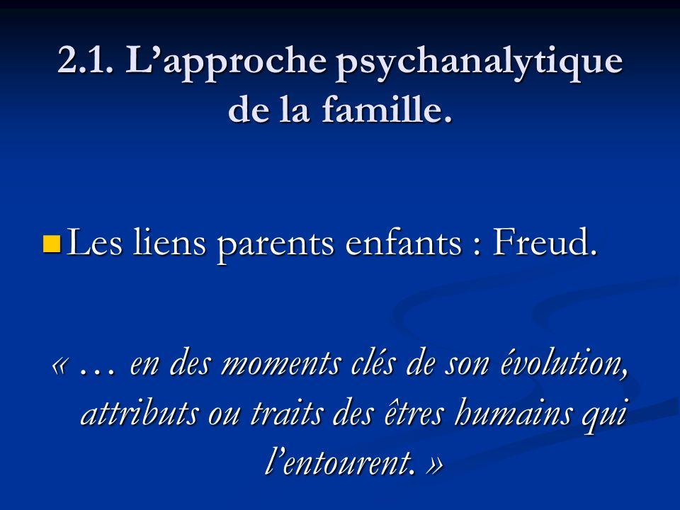 2.1. Lapproche psychanalytique de la famille. Les liens parents enfants : Freud. Les liens parents enfants : Freud. « … en des moments clés de son évo