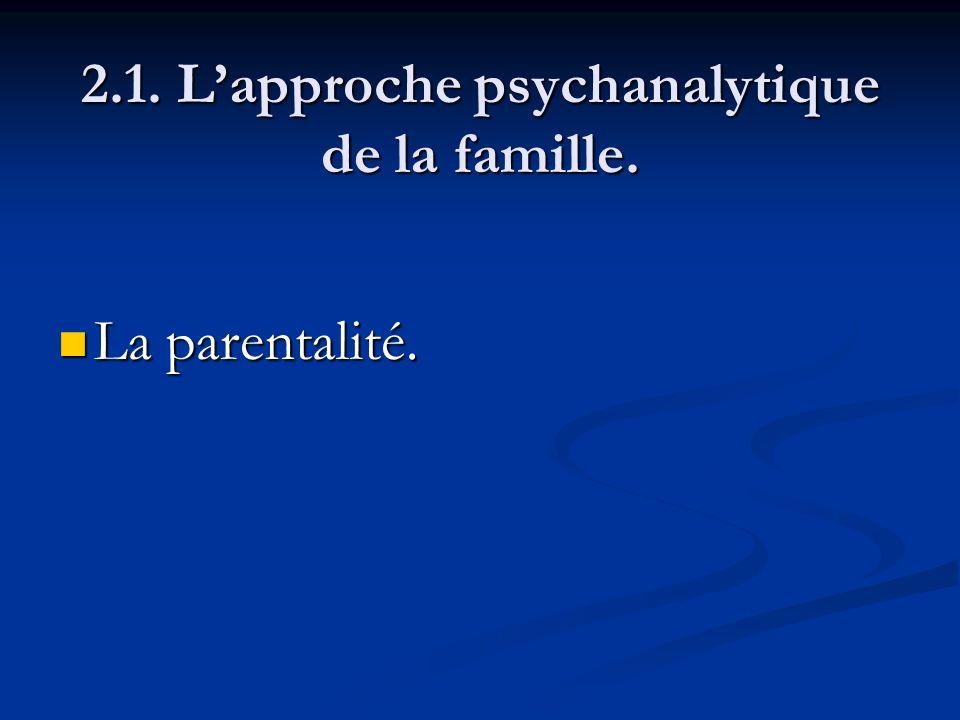 2.1. Lapproche psychanalytique de la famille. La parentalité. La parentalité.