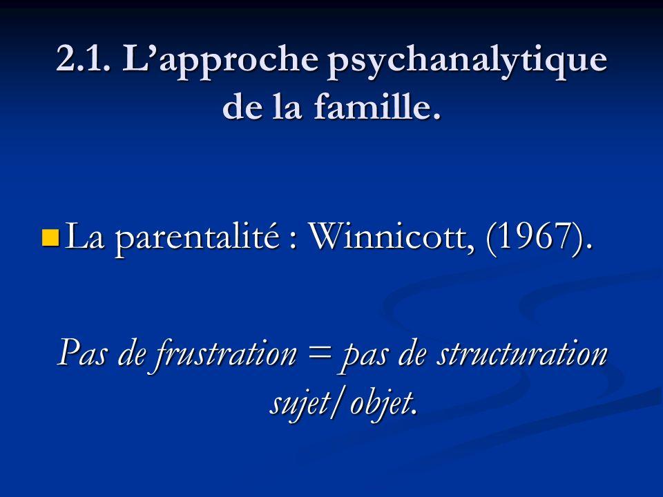 2.1. Lapproche psychanalytique de la famille. La parentalité : Winnicott, (1967). La parentalité : Winnicott, (1967). Pas de frustration = pas de stru