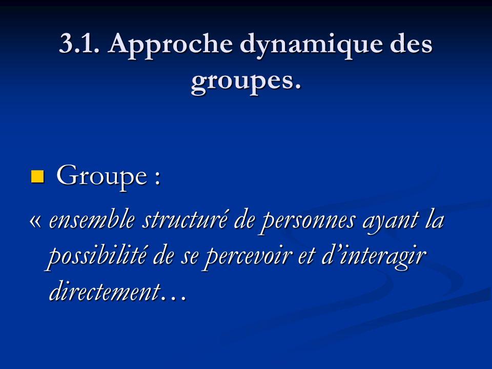 3.1. Approche dynamique des groupes. Groupe : Groupe : « ensemble structuré de personnes ayant la possibilité de se percevoir et dinteragir directemen