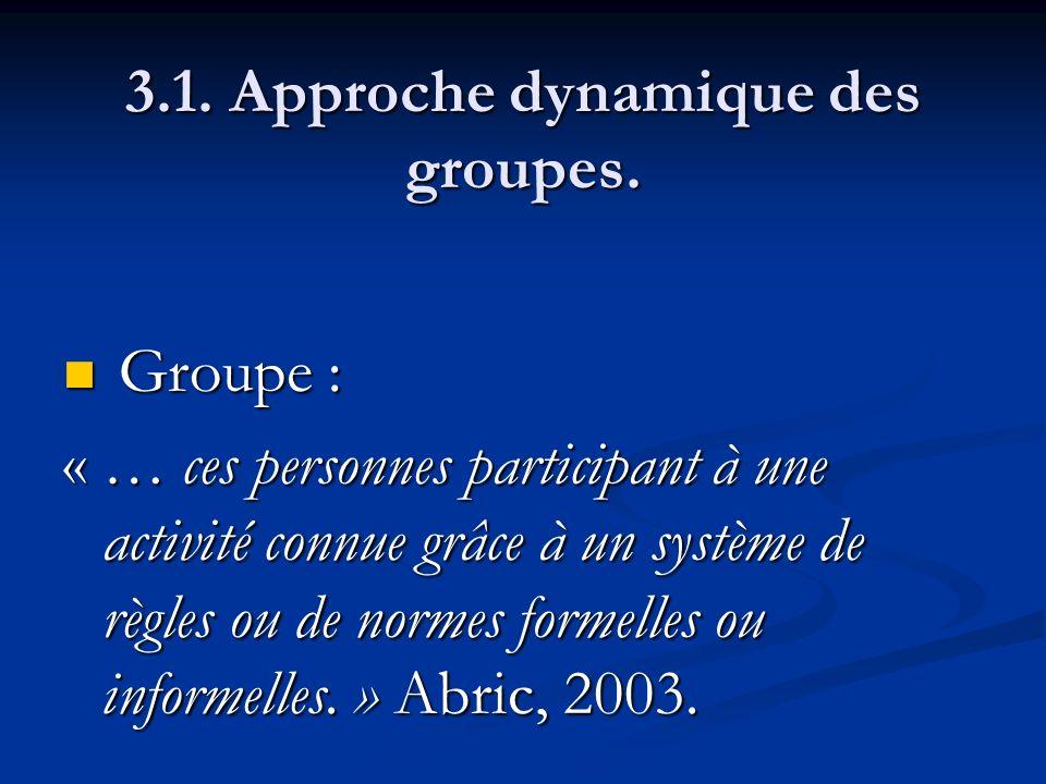 3.1. Approche dynamique des groupes. Groupe : Groupe : « … ces personnes participant à une activité connue grâce à un système de règles ou de normes f