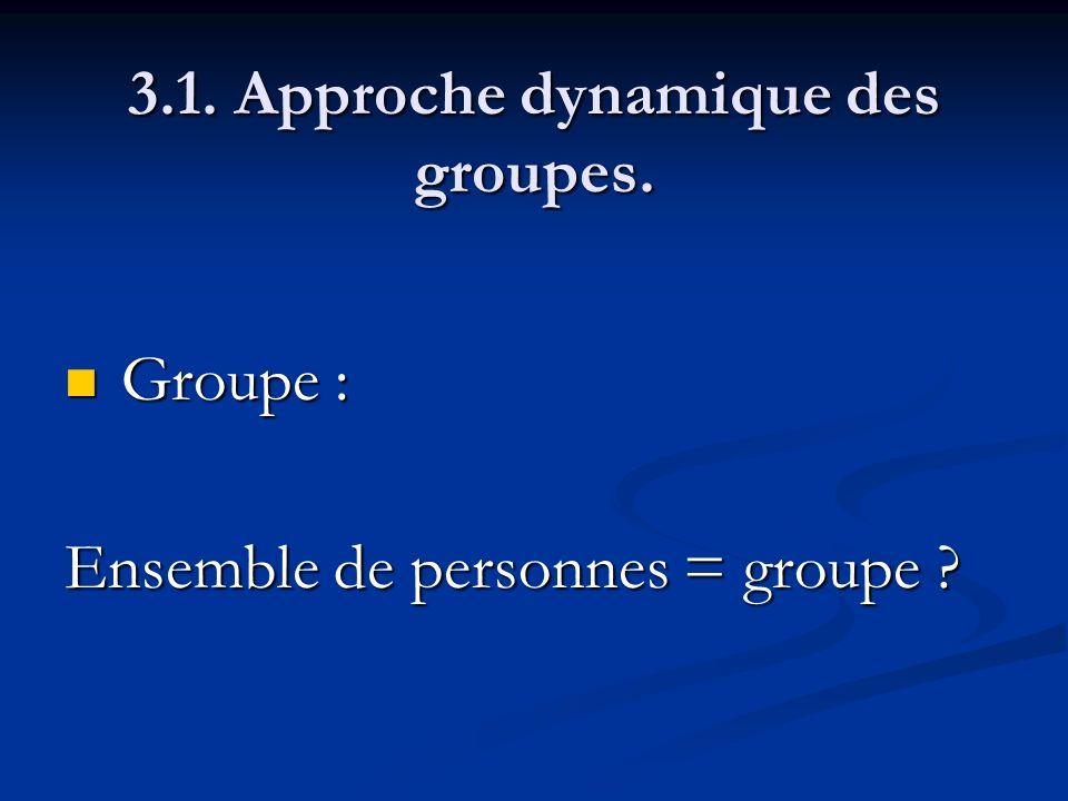 3.1. Approche dynamique des groupes. Groupe : Groupe : Ensemble de personnes = groupe ?