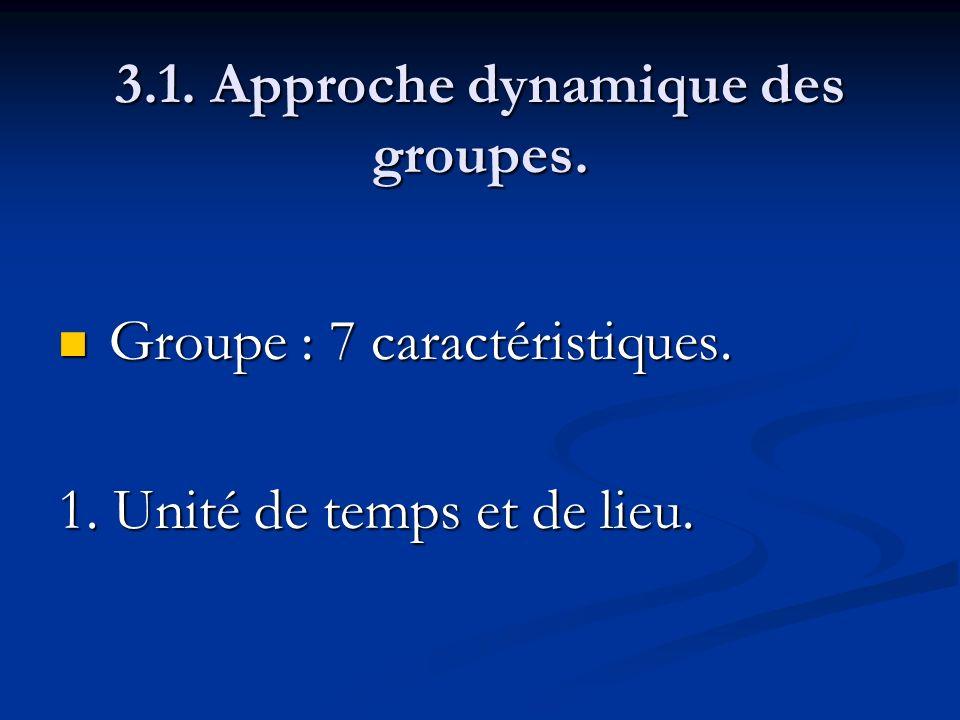 3.1. Approche dynamique des groupes. Groupe : 7 caractéristiques. Groupe : 7 caractéristiques. 1. Unité de temps et de lieu.