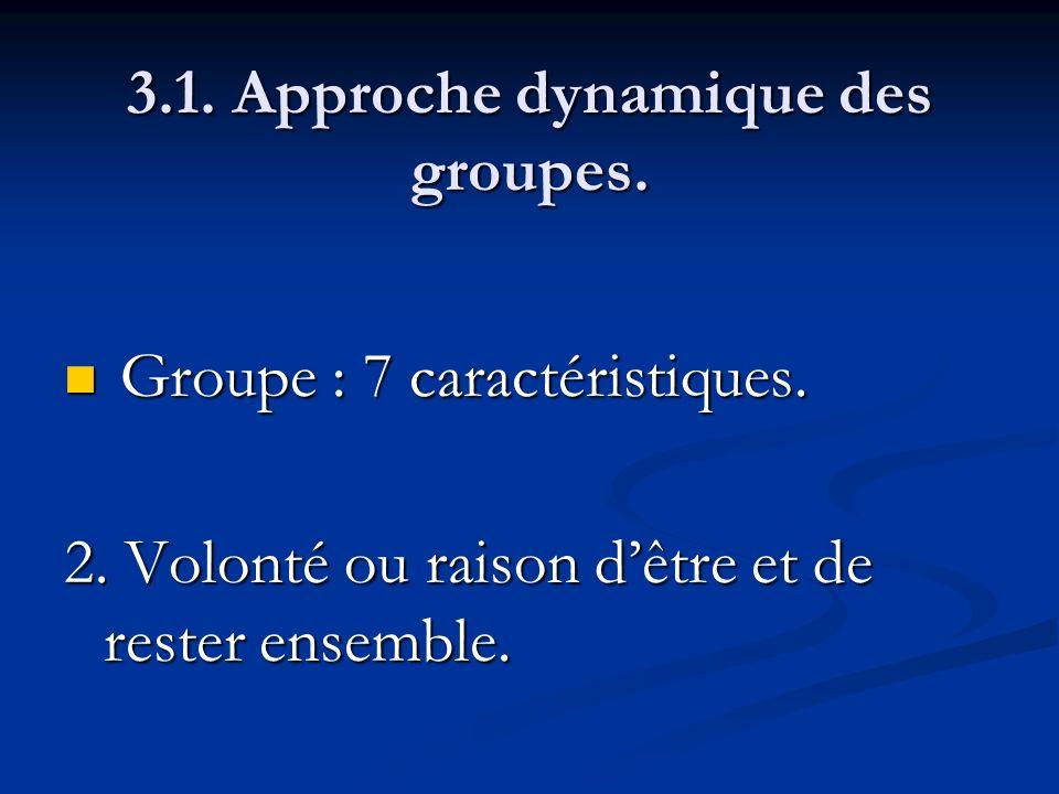 3.1. Approche dynamique des groupes. Groupe : 7 caractéristiques. Groupe : 7 caractéristiques. 2. Volonté ou raison dêtre et de rester ensemble.