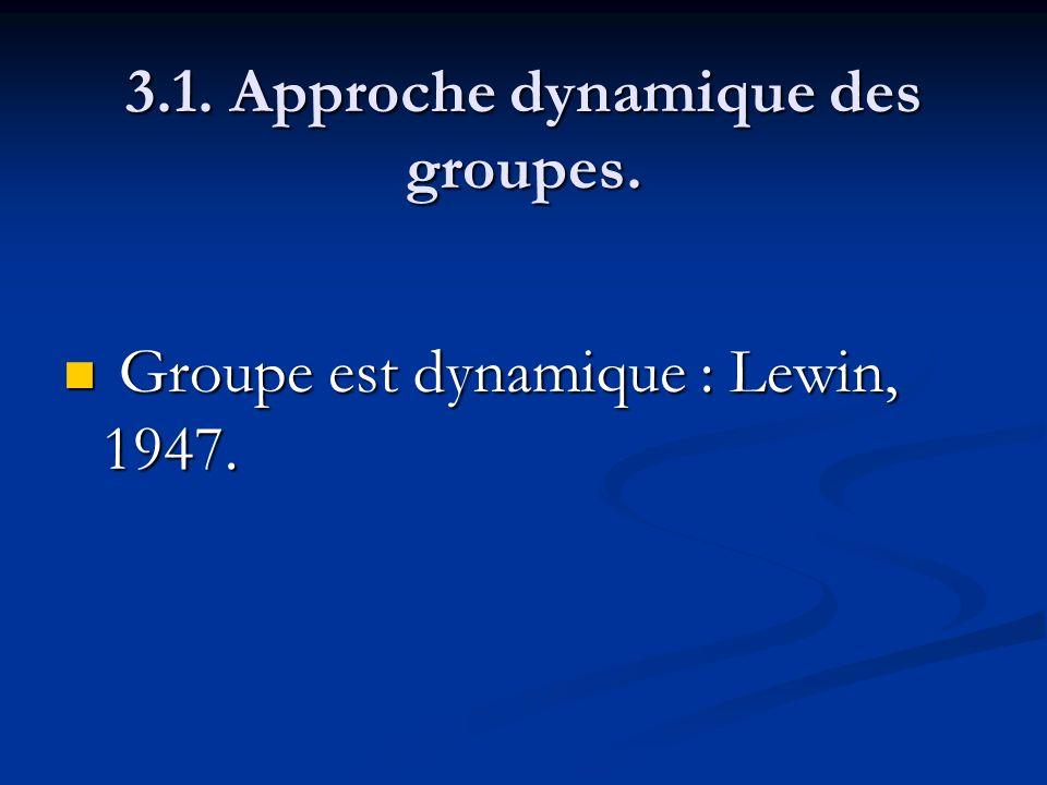 3.1. Approche dynamique des groupes. Groupe est dynamique : Lewin, 1947. Groupe est dynamique : Lewin, 1947.