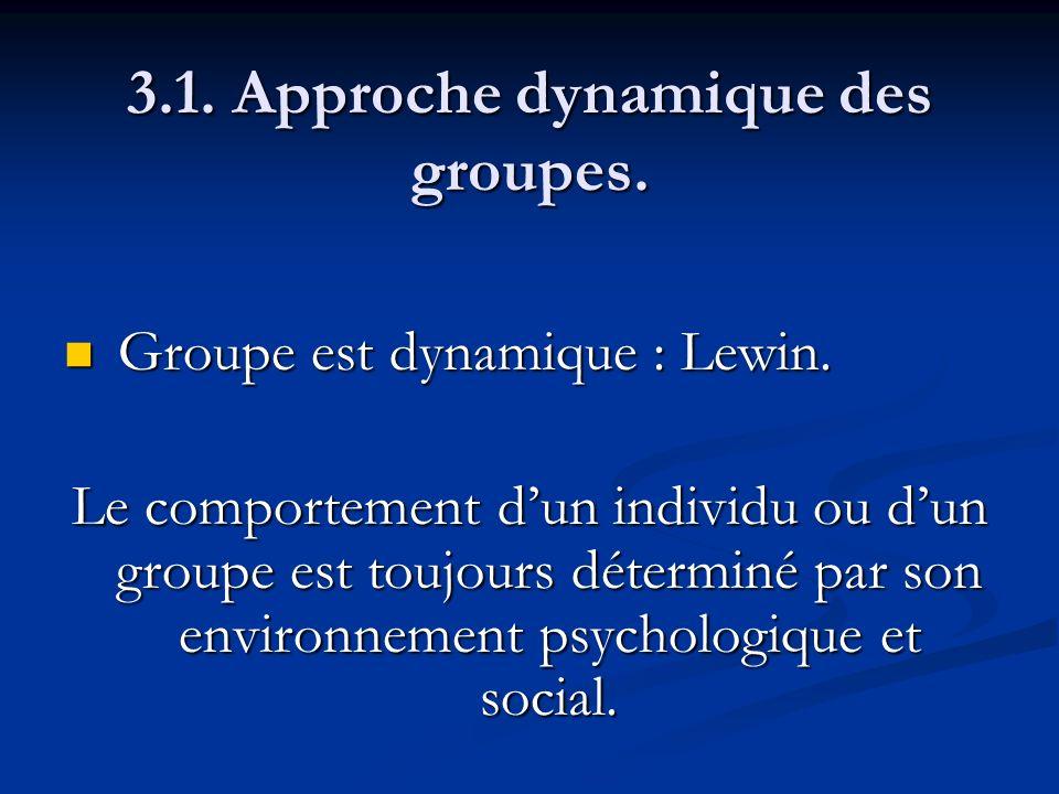 3.1. Approche dynamique des groupes. Groupe est dynamique : Lewin. Groupe est dynamique : Lewin. Le comportement dun individu ou dun groupe est toujou