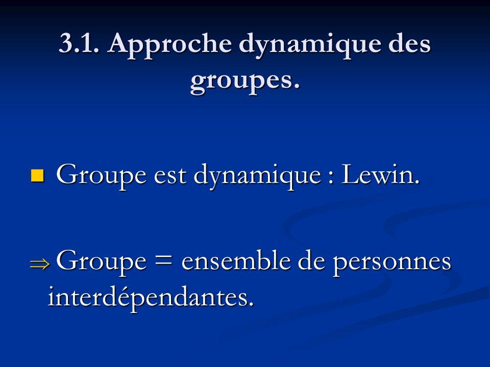 3.1. Approche dynamique des groupes. Groupe est dynamique : Lewin. Groupe est dynamique : Lewin. Groupe = ensemble de personnes interdépendantes. Grou