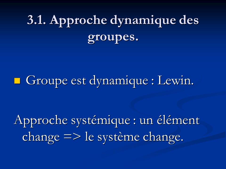 3.1. Approche dynamique des groupes. Groupe est dynamique : Lewin. Groupe est dynamique : Lewin. Approche systémique : un élément change => le système