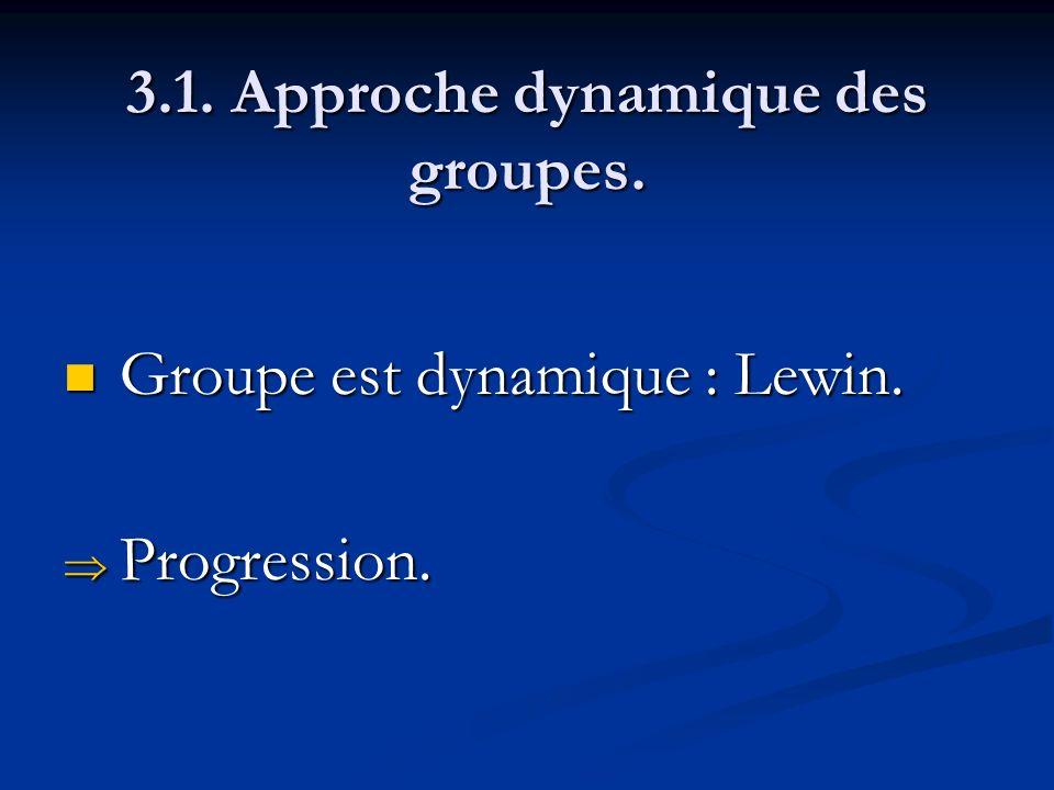 3.1. Approche dynamique des groupes. Groupe est dynamique : Lewin. Groupe est dynamique : Lewin. Progression. Progression.