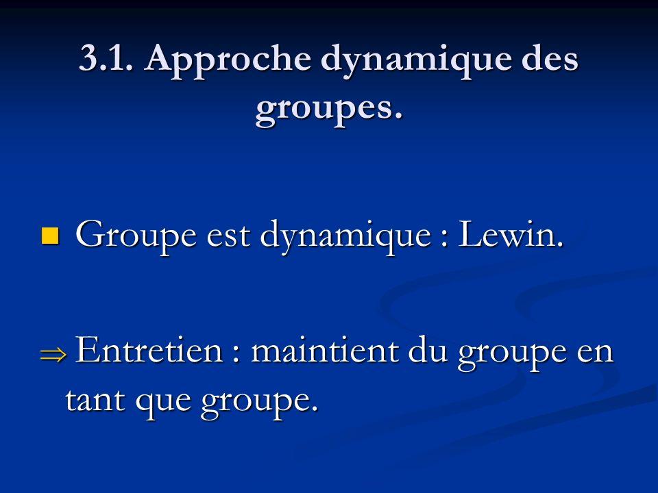 3.1. Approche dynamique des groupes. Groupe est dynamique : Lewin. Groupe est dynamique : Lewin. Entretien : maintient du groupe en tant que groupe. E