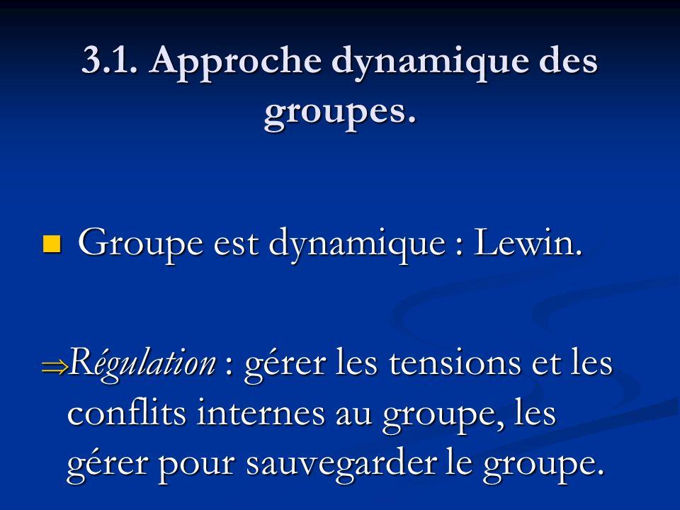 3.1. Approche dynamique des groupes. Groupe est dynamique : Lewin. Groupe est dynamique : Lewin. Régulation : gérer les tensions et les conflits inter