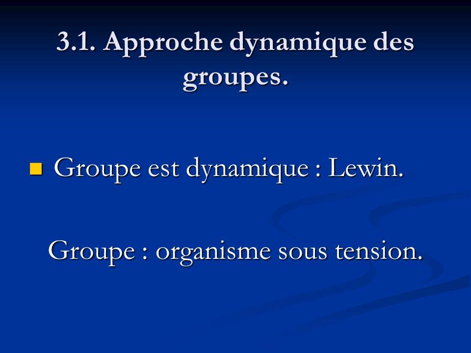 3.1. Approche dynamique des groupes. Groupe est dynamique : Lewin. Groupe est dynamique : Lewin. Groupe : organisme sous tension.