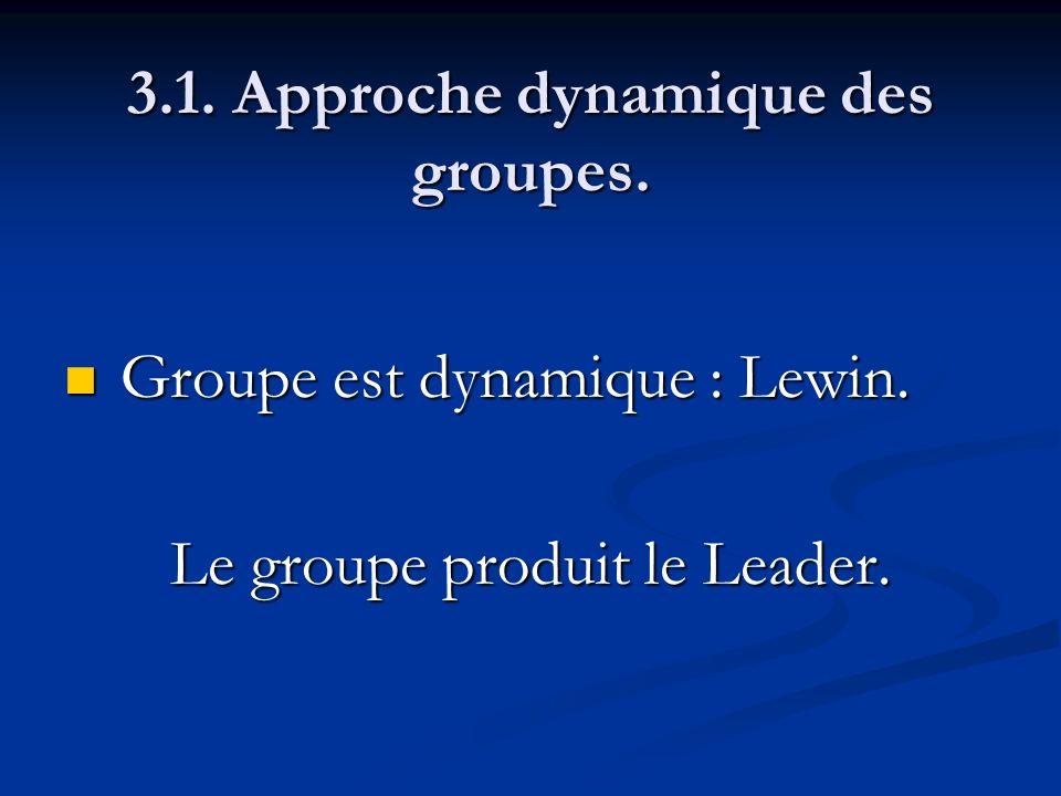 3.1. Approche dynamique des groupes. Groupe est dynamique : Lewin. Groupe est dynamique : Lewin. Le groupe produit le Leader.