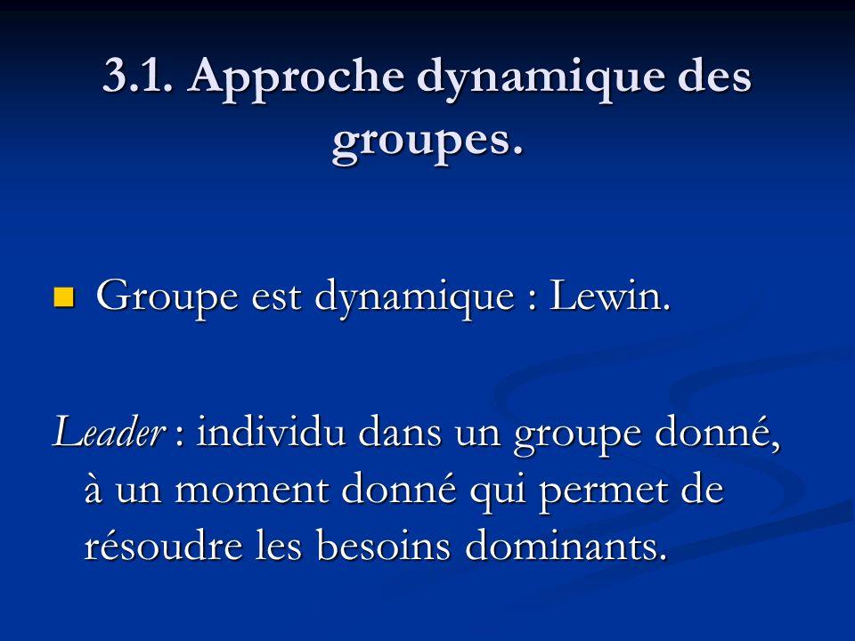 3.1. Approche dynamique des groupes. Groupe est dynamique : Lewin. Groupe est dynamique : Lewin. Leader : individu dans un groupe donné, à un moment d