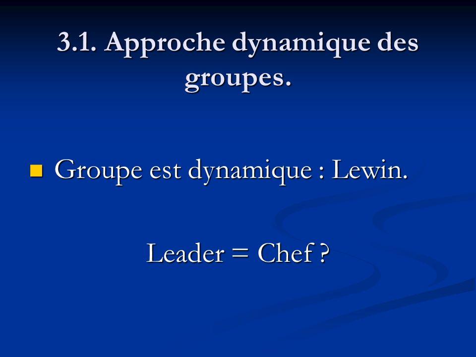 3.1. Approche dynamique des groupes. Groupe est dynamique : Lewin. Groupe est dynamique : Lewin. Leader = Chef ?