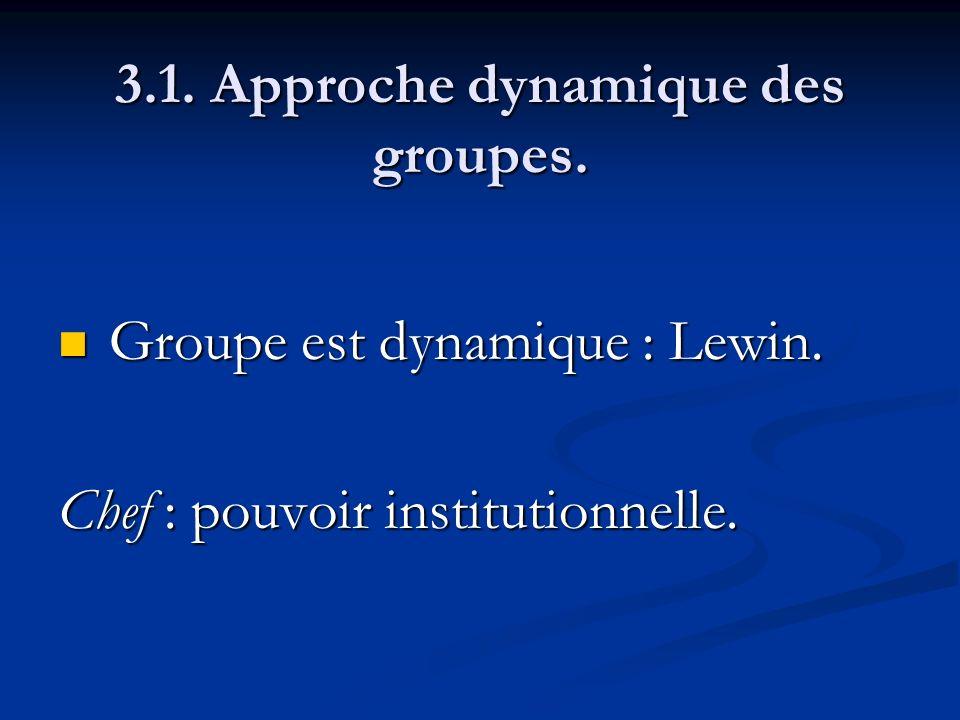 3.1. Approche dynamique des groupes. Groupe est dynamique : Lewin. Groupe est dynamique : Lewin. Chef : pouvoir institutionnelle.