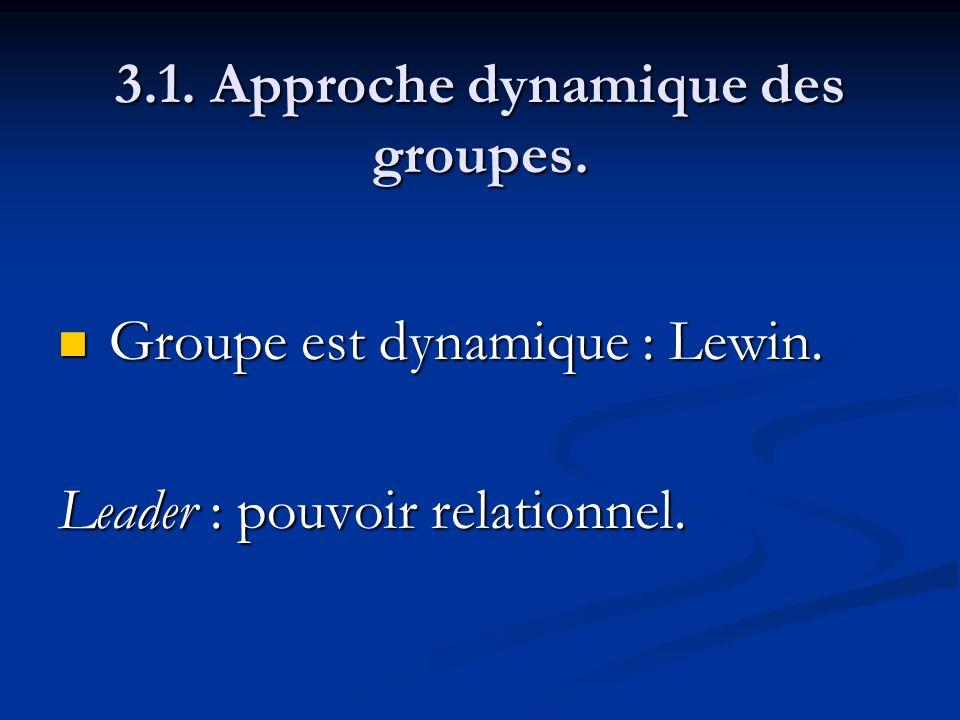 3.1. Approche dynamique des groupes. Groupe est dynamique : Lewin. Groupe est dynamique : Lewin. Leader : pouvoir relationnel.