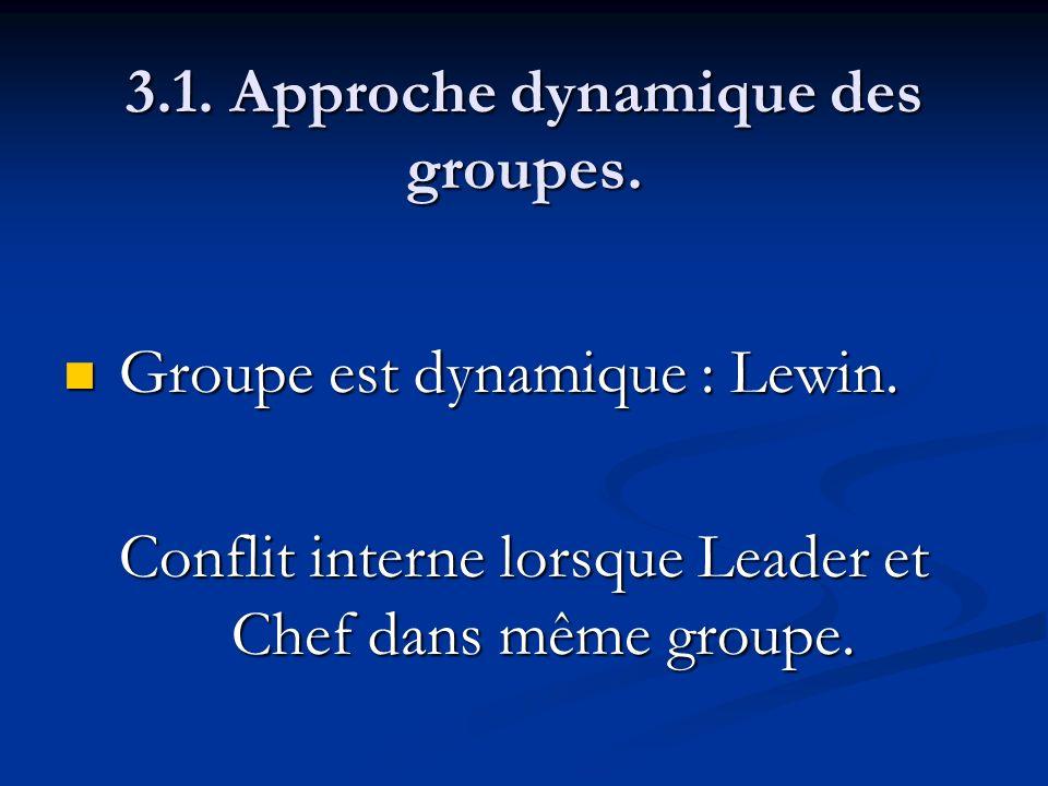 3.1. Approche dynamique des groupes. Groupe est dynamique : Lewin. Groupe est dynamique : Lewin. Conflit interne lorsque Leader et Chef dans même grou