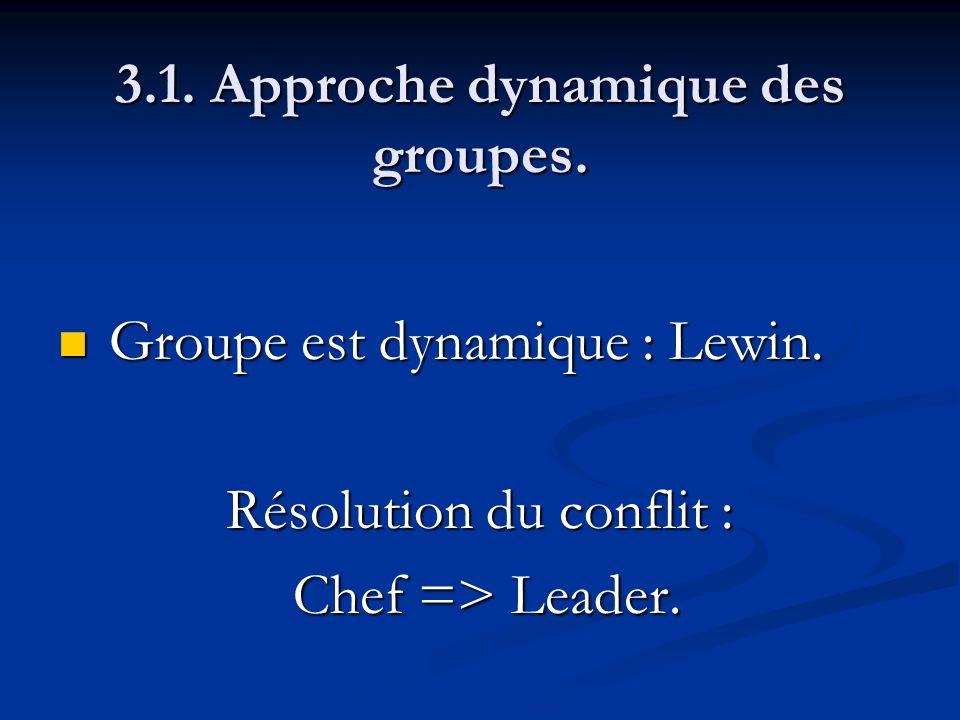 3.1. Approche dynamique des groupes. Groupe est dynamique : Lewin. Groupe est dynamique : Lewin. Résolution du conflit : Chef => Leader. Chef => Leade