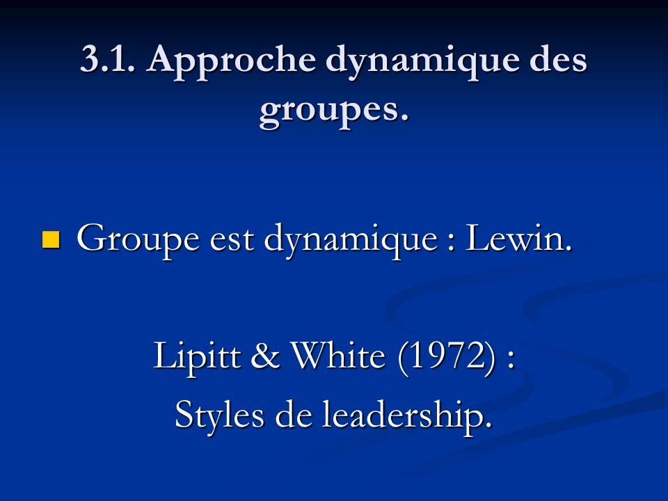3.1. Approche dynamique des groupes. Groupe est dynamique : Lewin. Groupe est dynamique : Lewin. Lipitt & White (1972) : Styles de leadership.