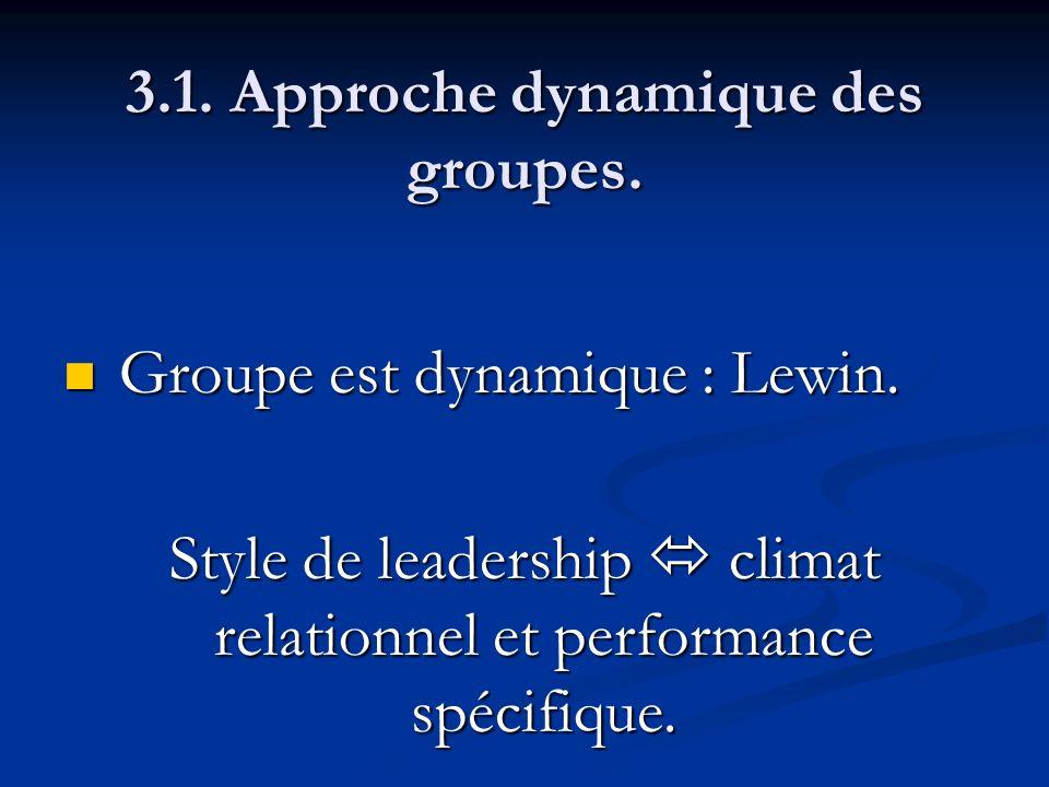 3.1. Approche dynamique des groupes. Groupe est dynamique : Lewin. Groupe est dynamique : Lewin. Style de leadership climat relationnel et performance