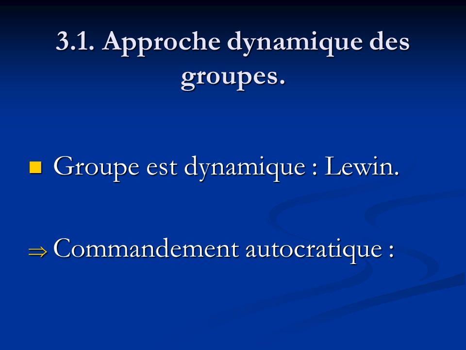 3.1. Approche dynamique des groupes. Groupe est dynamique : Lewin. Groupe est dynamique : Lewin. Commandement autocratique : Commandement autocratique