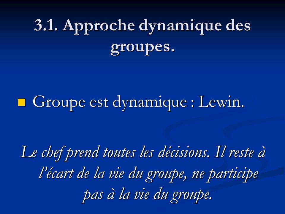3.1. Approche dynamique des groupes. Groupe est dynamique : Lewin. Groupe est dynamique : Lewin. Le chef prend toutes les décisions. Il reste à lécart