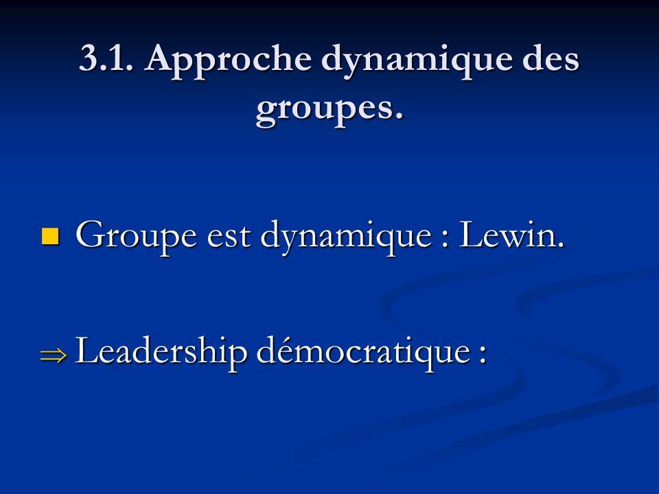3.1. Approche dynamique des groupes. Groupe est dynamique : Lewin. Groupe est dynamique : Lewin. Leadership démocratique : Leadership démocratique :